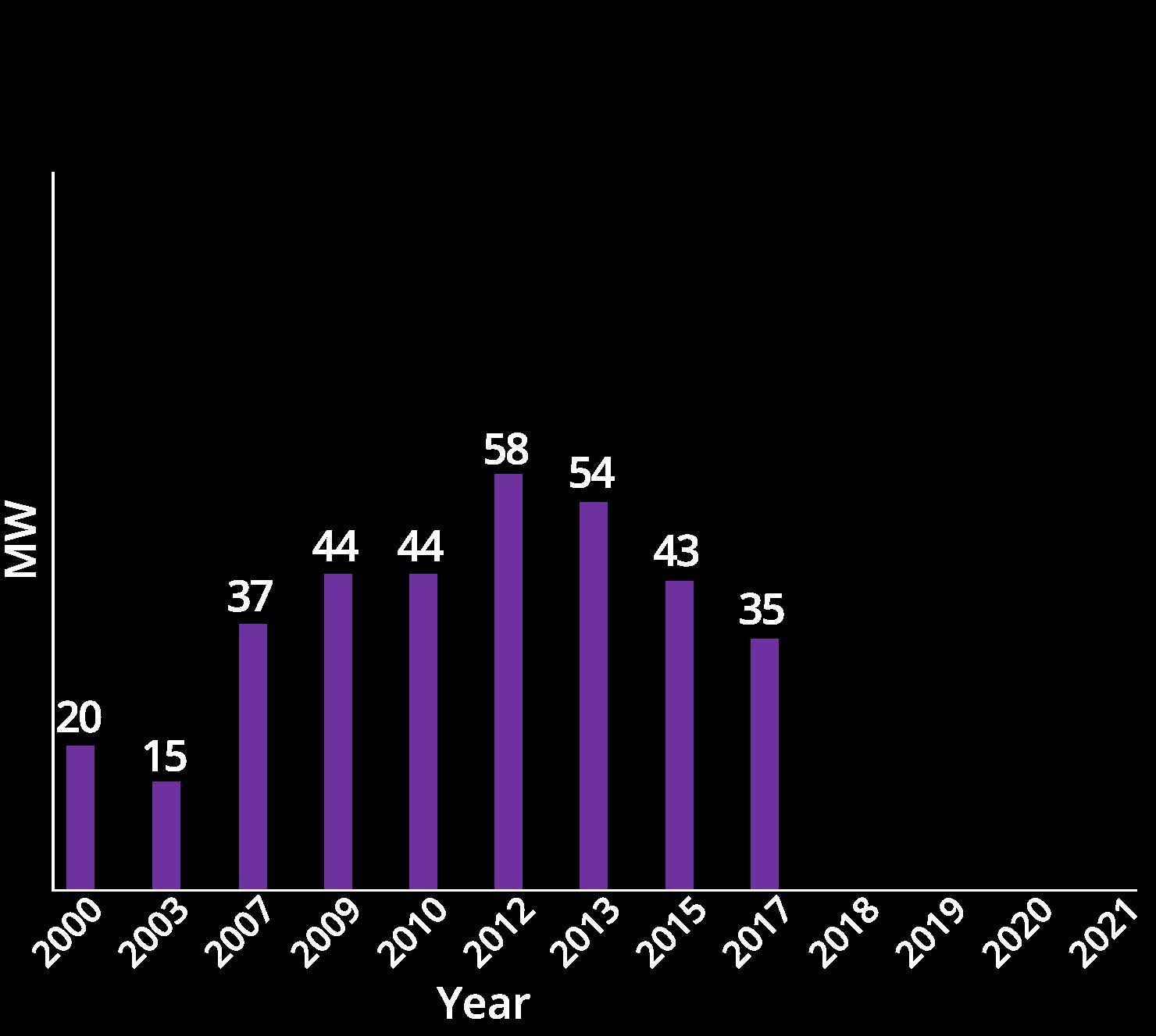 chart03-2017