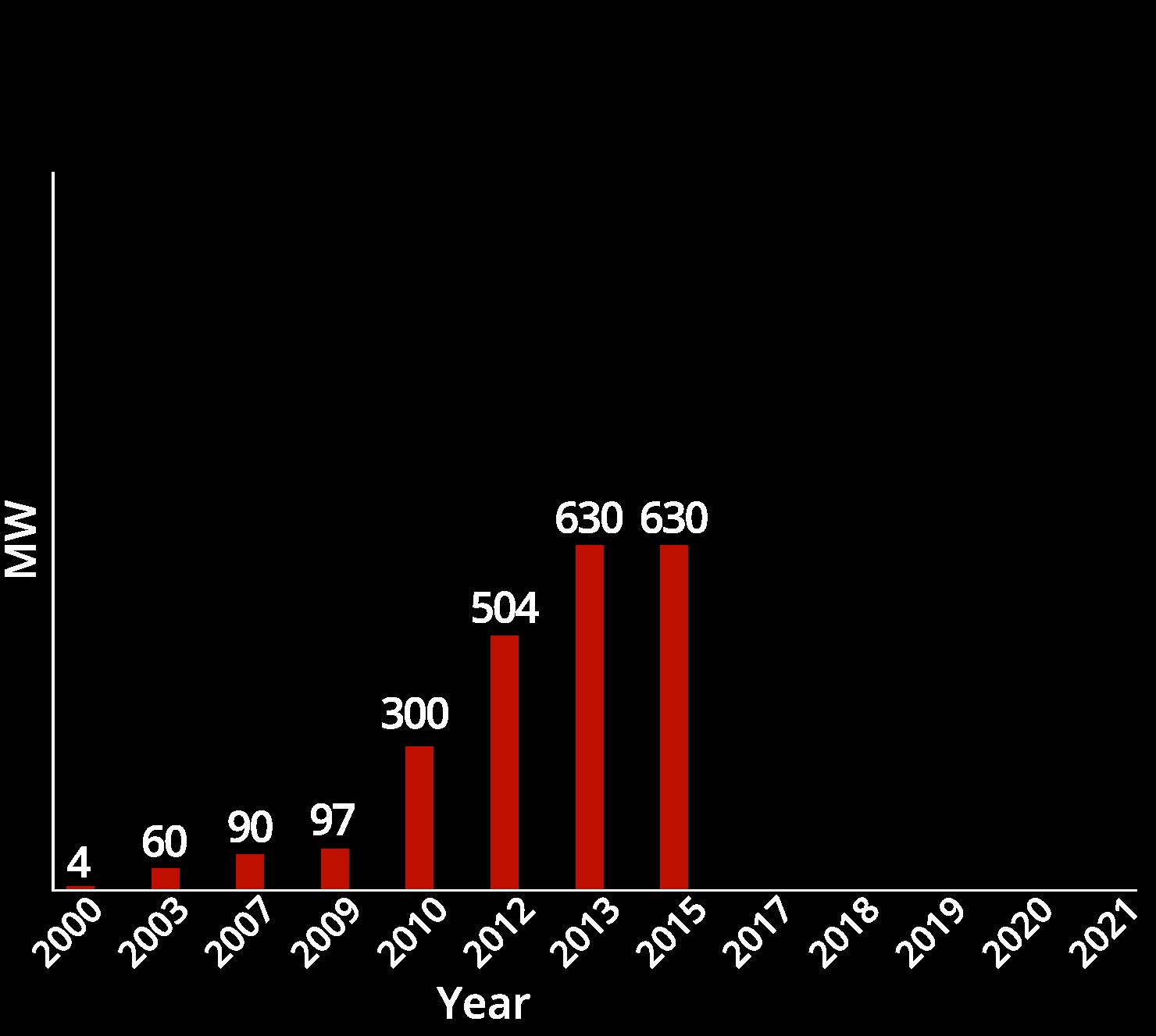 chart05-2015