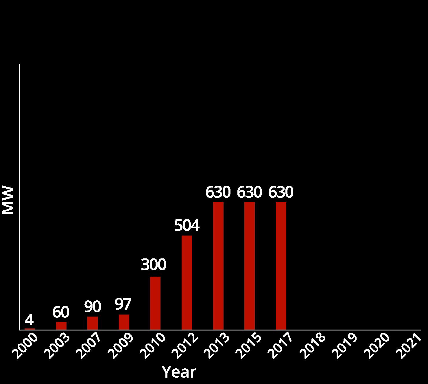 chart05-2017